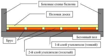 isolation thermique sol rt 2012 creer un devis en ligne puy de d me entreprise yjmi. Black Bedroom Furniture Sets. Home Design Ideas