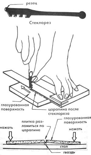 Щипцы для резки плитки