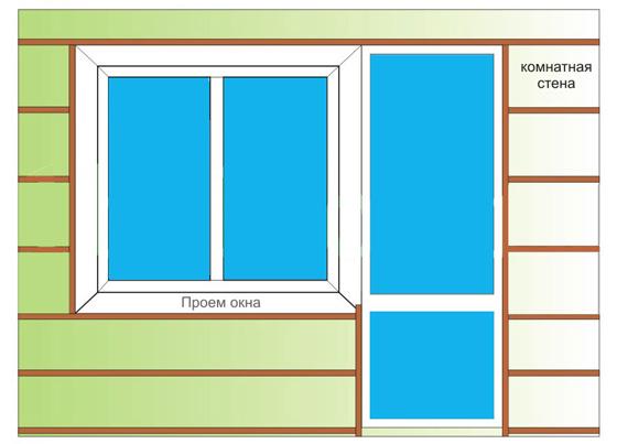 Схема обрешетки стены на