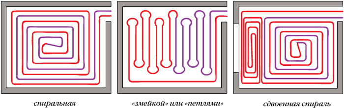 Схем укладки труб теплого пола