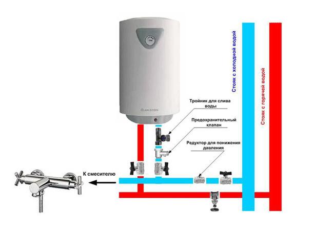Выход горячей воды на приборе