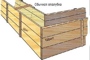 Опалубка перекрытий: инструкция по монтажу Строительный