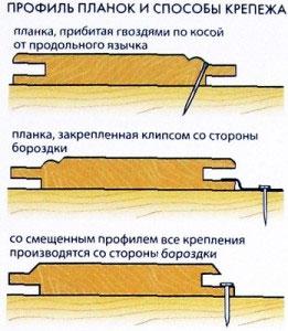 вязание крючком спицами схемы фото