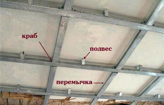 Потолок из пластиковых панелей: как 71