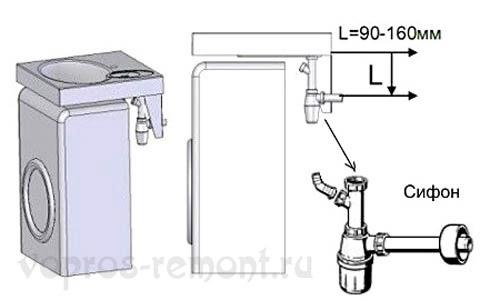Схема монтажа раковины над стиральной машиной
