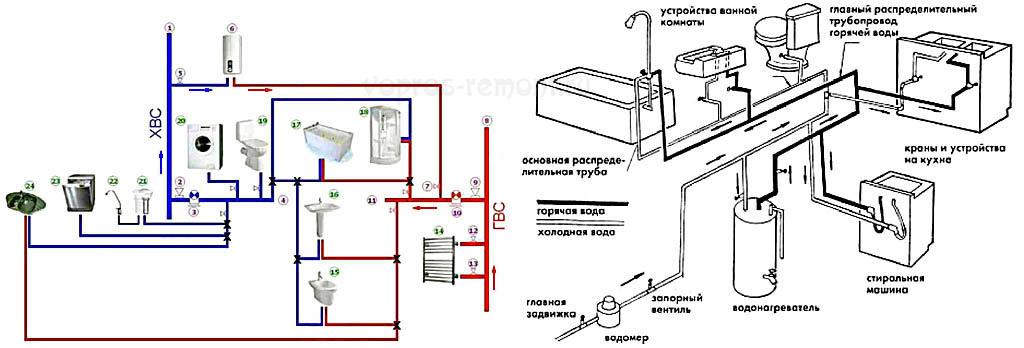 Упрощенные схемы водоразбора с