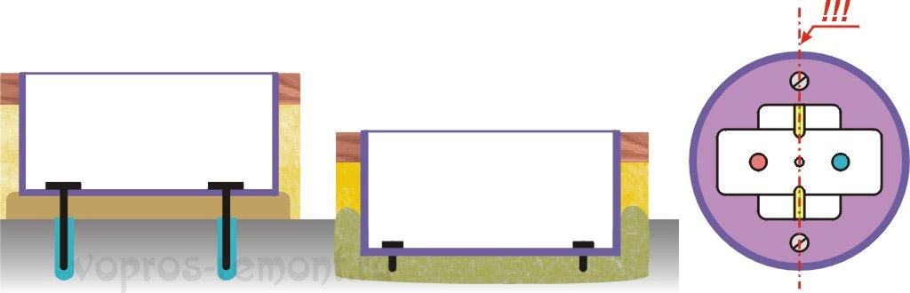 Установка подрозетников на бетон