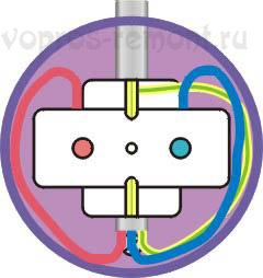 Заделка кабеля в розетку