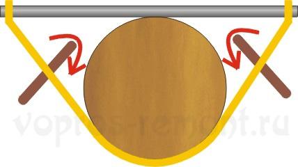 Лучковый трубогиб