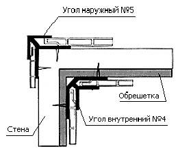 Монтаж углов для пластиковых панелей