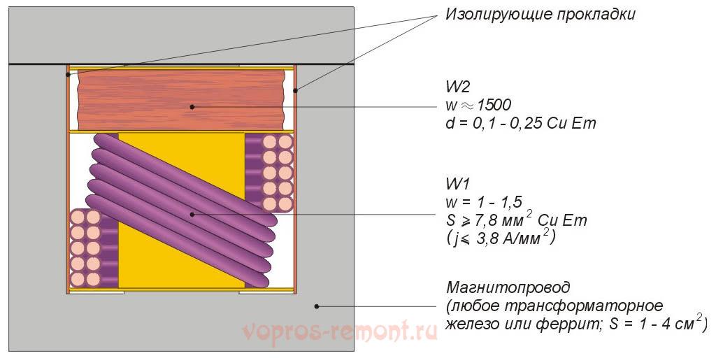 Конструкция трансформатора ТМ1