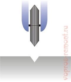 Проверка твердости основы стеклорезом
