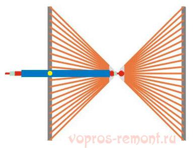 Частотнонезависимая антенна с горизонтальной поляризацией