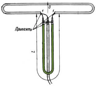 U-петля: УСС для АВК