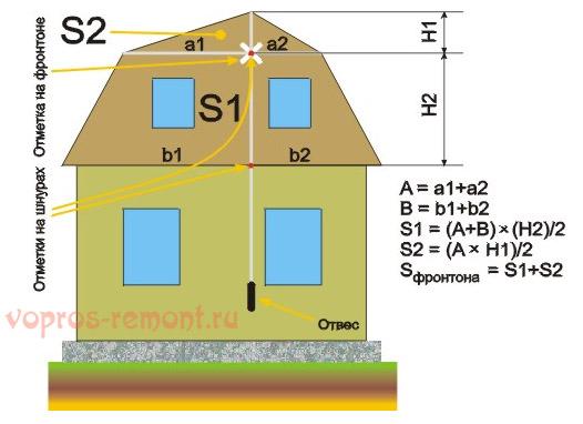 Определение площади фронтона