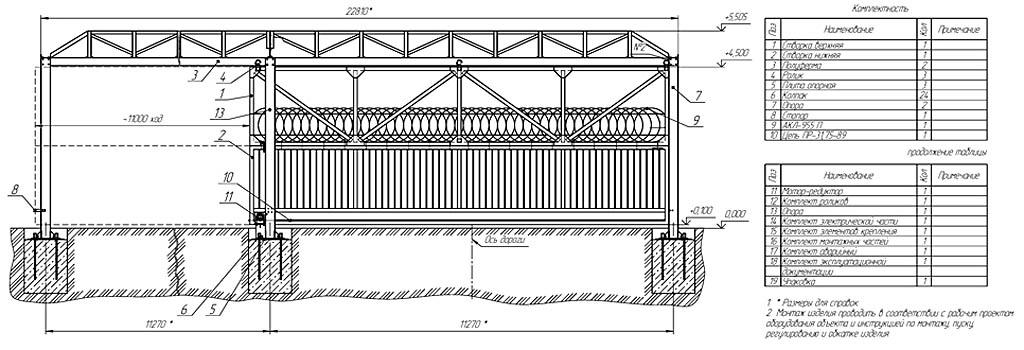 Подвесные сдвижные ворота