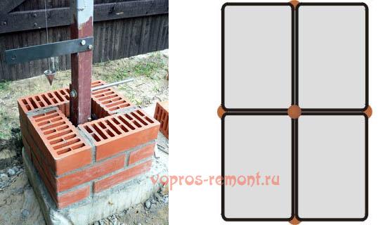 Конструкции воротных столбов