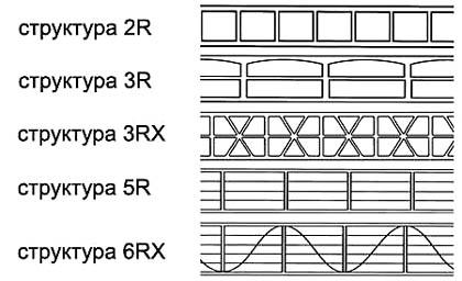 Структуры поликарбоната и их обозначения