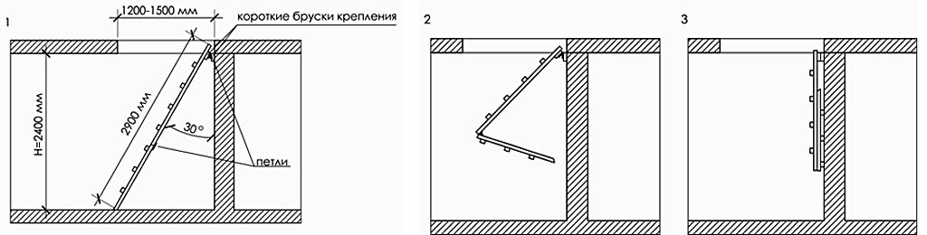 Устройство простой чердачной лестницы