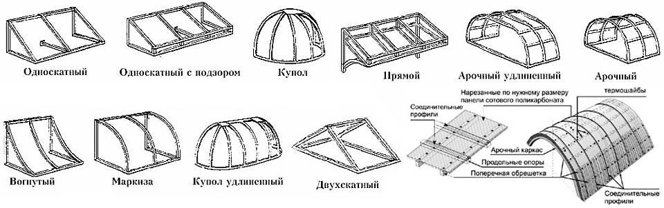Типовые конструкции навесов