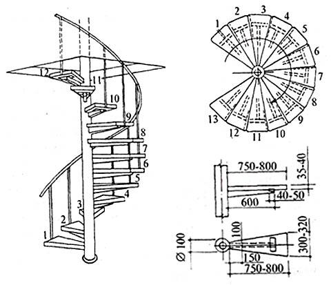 Металлическая цельносварная винтовая лестница