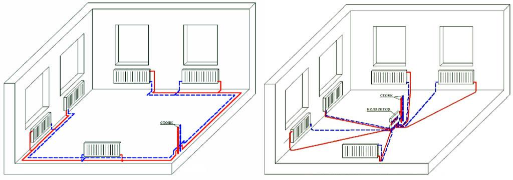 Схемы разводки трубопроводов