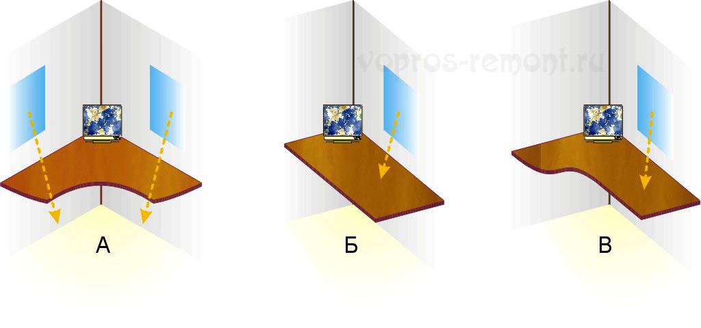 Схемы компьютерных столов
