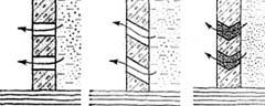 Виды пор в боковых фильтрах колодцев