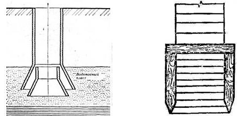 Водозаборные шатры колодцев