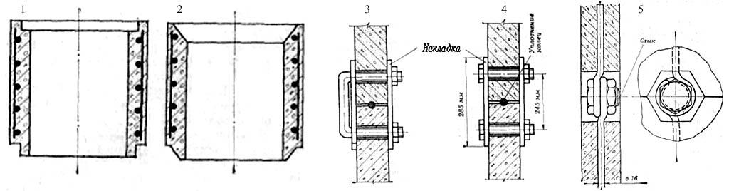 Соединения бетонных колец
