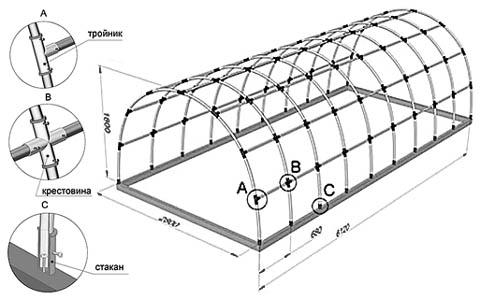 Типовая схема сборки каркаса теплицы