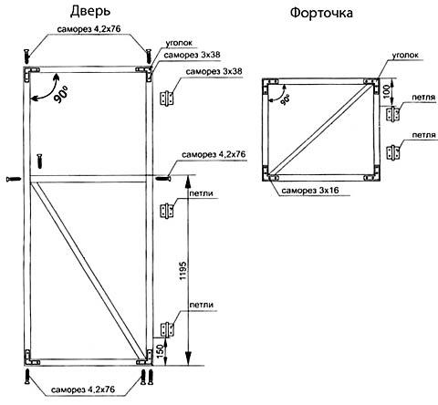 Дверь и форточка для теплицы из рам