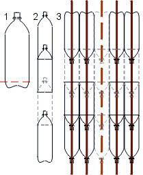 Обработка бутылок для обшивки теплицы