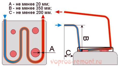Нагрев воды для душа за счет теплопотерь газовой плиты