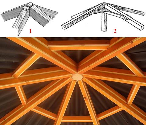 Конструкции шатровой крыши деревянных беседок