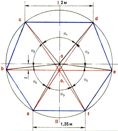 Схема разметки шестиугольной беседки