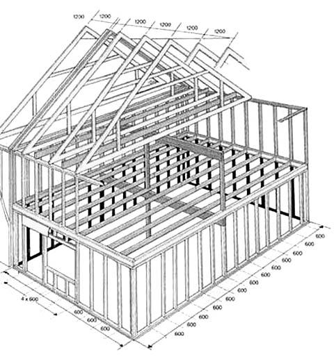 Каркас жилого дома на 120 кв. м общей площади