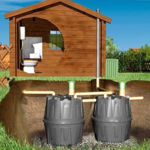 Туалет для дачи без запаха и откачки: обзор современных решений 41