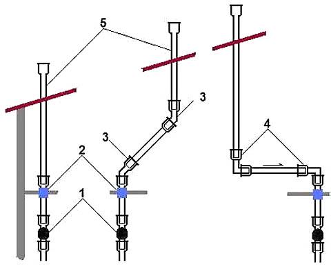 Способы вывода фановой трубы