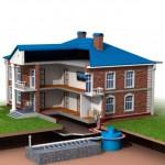 Канализация в частном доме: устройство, схема, как сделать и провести