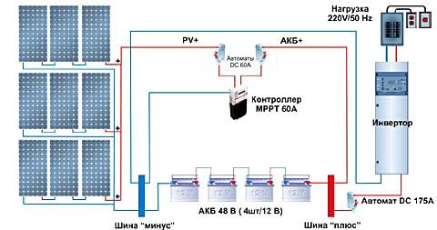 Схема солнечной электростанции с буферной батареей на 48 В