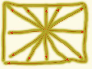 Схема нанесения клея для склейки слоев картона