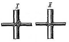 Крестовый узел для вязки арматуры
