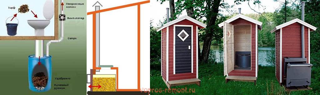 Устройство и внешний вид торфяных туалетов