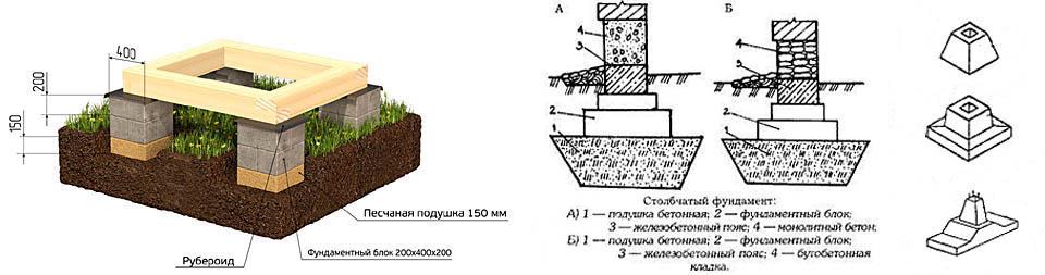 Сборные фундаменты из бетонных блоков