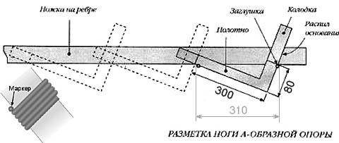 Способ разметки ног семейных качелей под обрезку на угол
