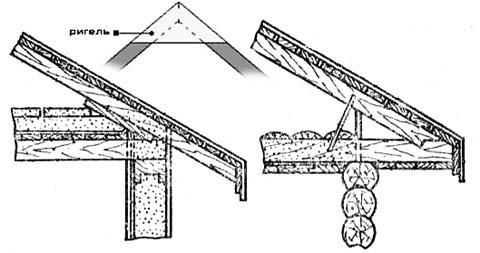Конструкции крыши для бани