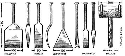 Конопатный инструмент