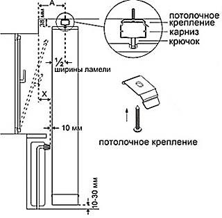 Схема крепления вертикальных жалюзи к потолку