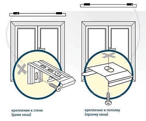 Крепление жалюзи в проем окна и к потолку